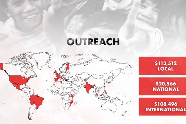 Annual Report-Outreach
