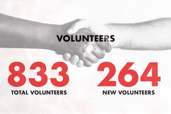 Annual Report-Volunteers