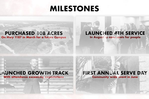 Annual Report-milestones