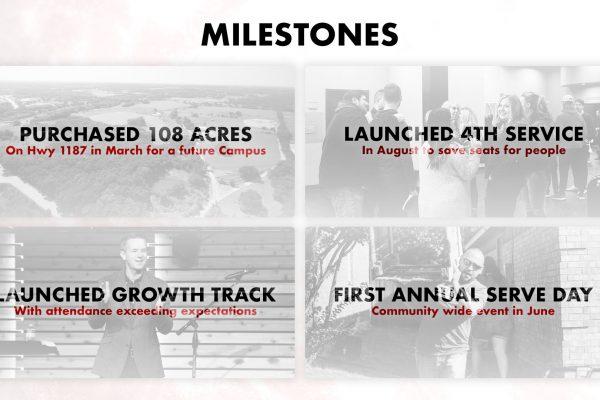 Annual Report-milestones